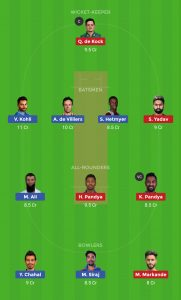 RCB vs MI IPL 2019: 7th Match Dream11 Team, Fantasy Prediction & News