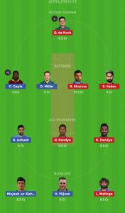 KXIP vs Mi IPL 2019 9th Match - Dream 11 Team