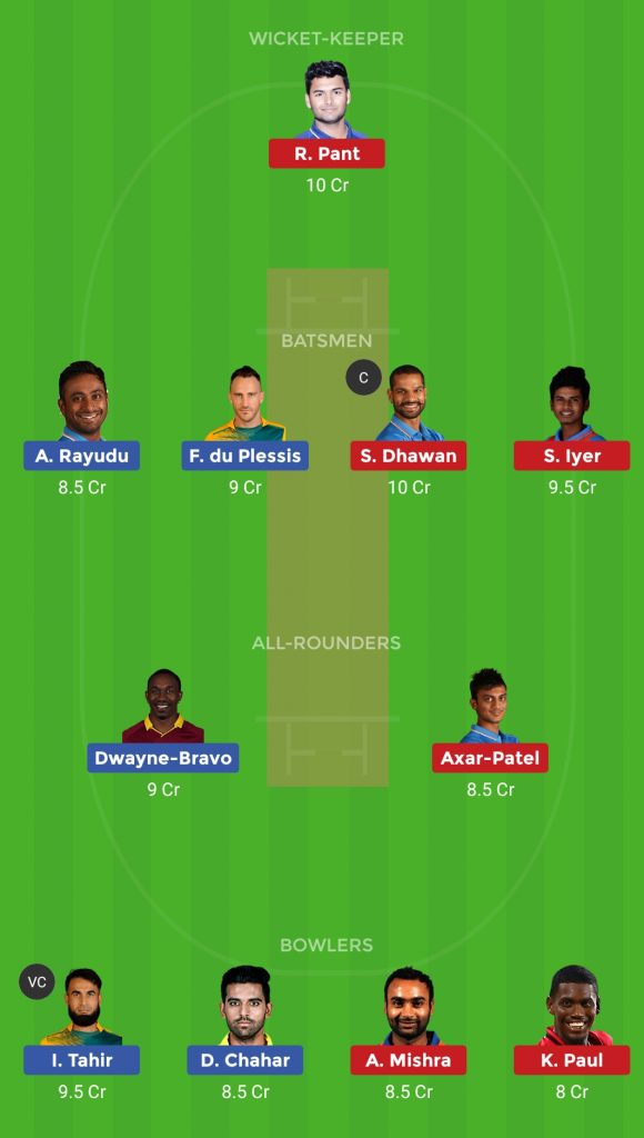 DC vs CSK Dream11 Team