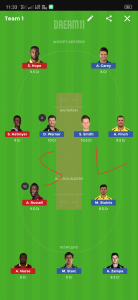 AUS vs WI Dream11 Team For Today's Match: