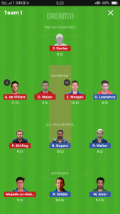 Middlesex vs Essex Dream11 Team for Small league