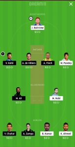 SRH vs RCB Dream11 Team for Small League