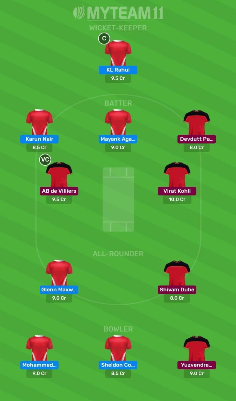 KXIP vs RCB MYteam11 fantasy team prediction