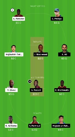 SLZ vs JAM dream11 team prediction