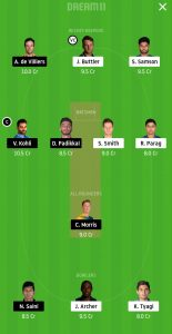 RR vs RCB Dream11 Team for Small League