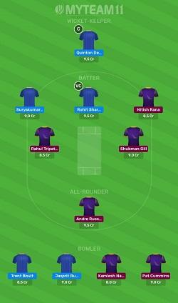 MI vs KKR myteam11 fantasy team