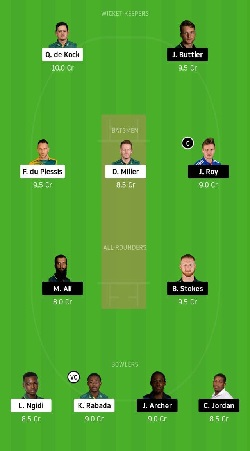 SA vs ENG Dream11 Team prediction GL