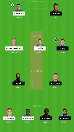 SA vs ENG Dream11 Team prediction SL
