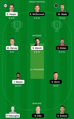 REN vs HUR Dream11 Team Prediction