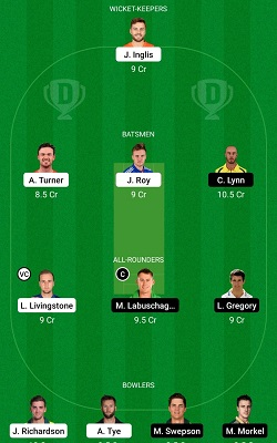 SCO vs HEA Dream11 team Prediction GL