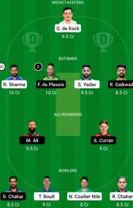 MI vs CSKDream11 Team For Grand League